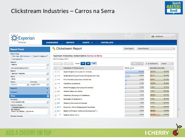 Clickstream  Industries  –  Carros  na  Serra