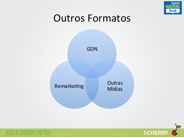 Outros  Formatos   GDN$ Outras$ Mídias$ Remarke3ng$