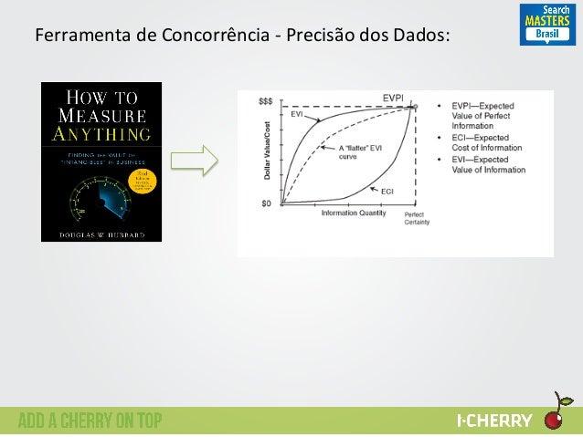 Ferramenta  de  Concorrência  -‐  Precisão  dos  Dados: