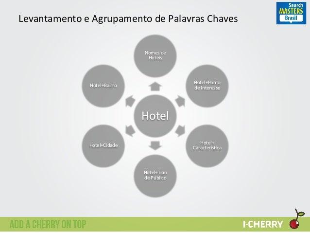 Levantamento  e  Agrupamento  de  Palavras  Chaves   Hotel& Nomes&de& Hoteis& Hotel+Ponto& de&Interesse& Hotel...
