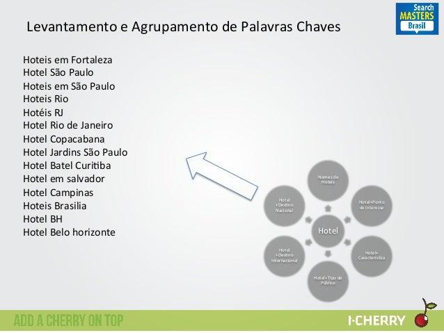 Levantamento  e  Agrupamento  de  Palavras  Chaves   Hoteis  em  Fortaleza   Hotel  São  Paulo   H...