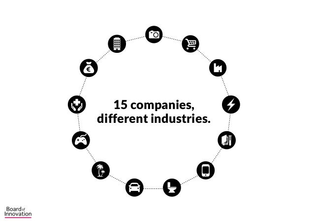 15 companies you should copy: business models visualised by @boardofinno Slide 2