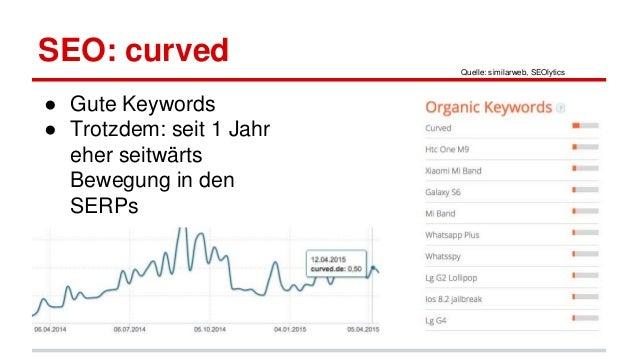 SEO: curved ● Gute Keywords ● Trotzdem: seit 1 Jahr eher seitwärts Bewegung in den SERPs Quelle: similarweb, SEOlytics
