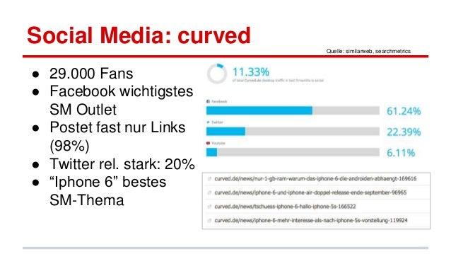 Social Media: curved ● 29.000 Fans ● Facebook wichtigstes SM Outlet ● Postet fast nur Links (98%) ● Twitter rel. stark: 20...