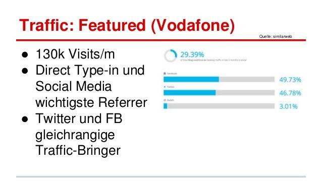 Traffic: Featured (Vodafone) ● 130k Visits/m ● Direct Type-in und Social Media wichtigste Referrer ● Twitter und FB gleich...