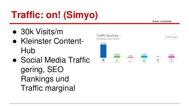 Traffic: on! (Simyo) ● 30k Visits/m ● Kleinster Content- Hub ● Social Media Traffic gering, SEO Rankings und Traffic margi...