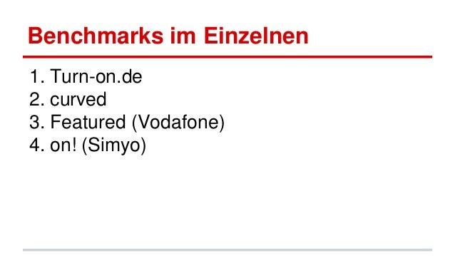 Benchmarks im Einzelnen 1. Turn-on.de 2. curved 3. Featured (Vodafone) 4. on! (Simyo)