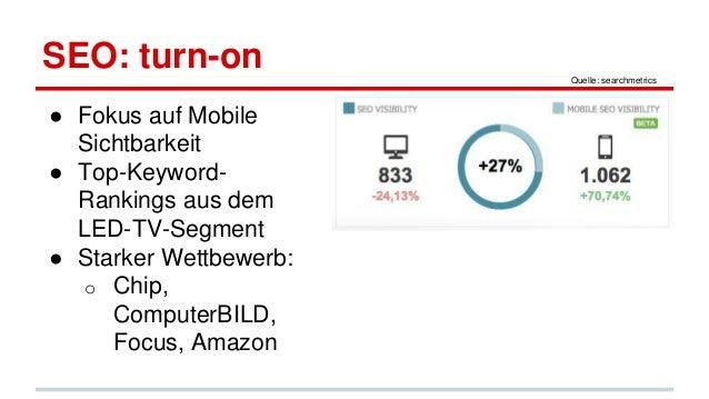 SEO: turn-on ● Fokus auf Mobile Sichtbarkeit ● Top-Keyword- Rankings aus dem LED-TV-Segment ● Starker Wettbewerb: o Chip, ...