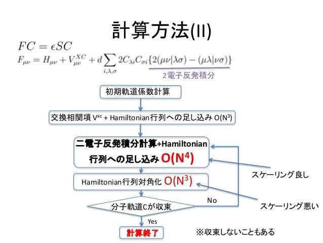 HOKUSAIのベンチマーク 理研シン...