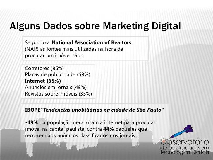 Marketing Digital e Mercado Imobiliário Slide 3