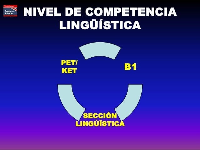 KET FOR SCHOOLS (key english test ) • Reading and writing:   1 hora y 10 minutos  Nueve partes ( 1-5 reading, 6-9 writin...