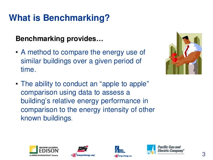 ENERGY STAR's Portfolio Manager Tool and Benchmarking in CA (AB 1103) Slide 3