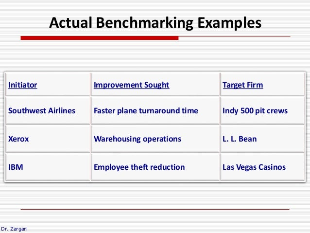 Benchmarking in Business: Overview and Best Practices