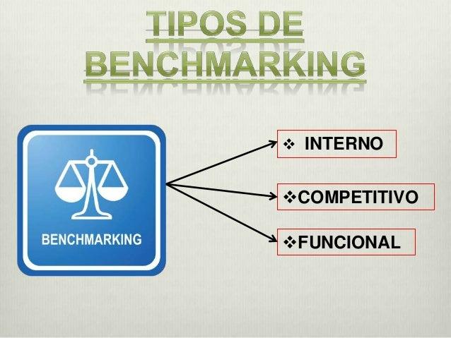 2. COMPETITIVO  Identifica productos, servicios o procesos de los competidores directos de la empresa y los compara con lo...