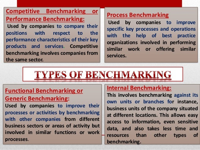 benchmarking at xerox Xerox - the benchmarking story the case examines the benchmarking initiatives taken by xerox, one of the world's leading copier companies, as a part of its 'leadership through quality.