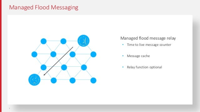 Benchmarking Bluetooth Mesh, Thread, and Zigbee Network Performance