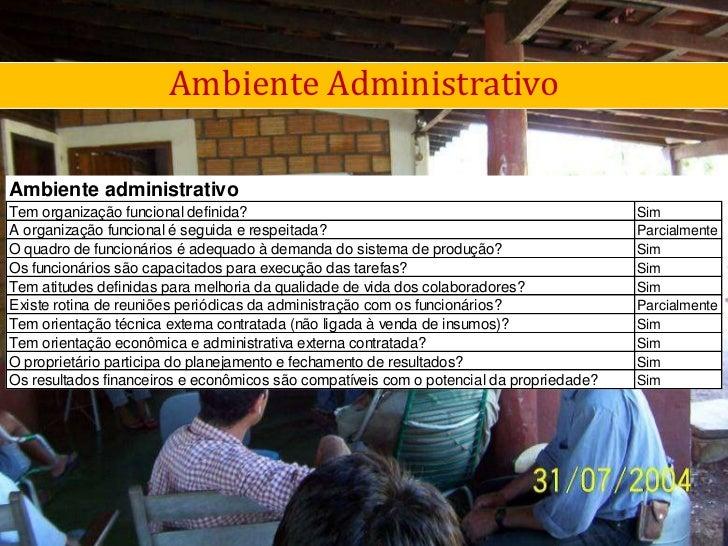 11<br />AmbienteAdministrativo<br />