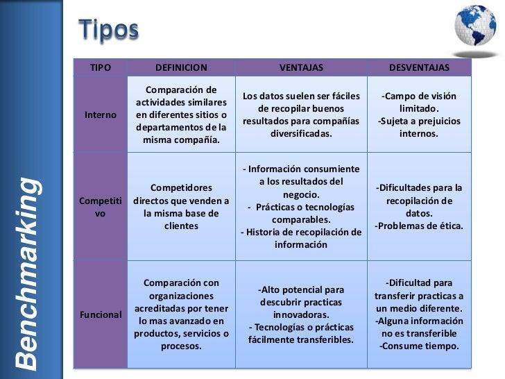 Etica definicion pdf takvim kalender hd for Definicion de gastronomia pdf