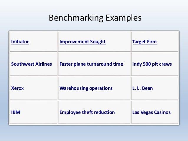 benchmarking examples pdf