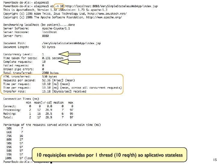 10 requisições enviadas por 1 thread (10 req/th) ao aplicativo stateless                                                  ...