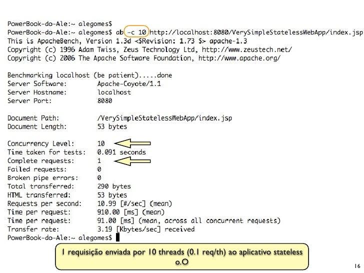 1 requisição enviada por 10 threads (0.1 req/th) ao aplicativo stateless                                  o.O             ...