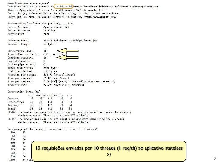 10 requisições enviadas por 10 threads (1 req/th) ao aplicativo stateless                                   :-)           ...