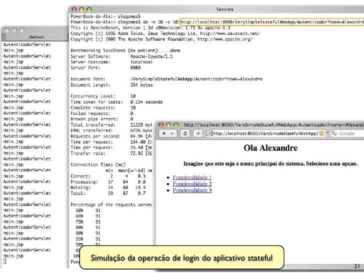 Simulação da operacão de login do aplicativo stateful                                                         21