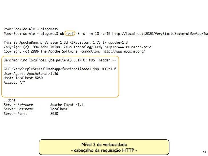Nível 2 de verbosidade - cabeçalho da requisição HTTP -   24
