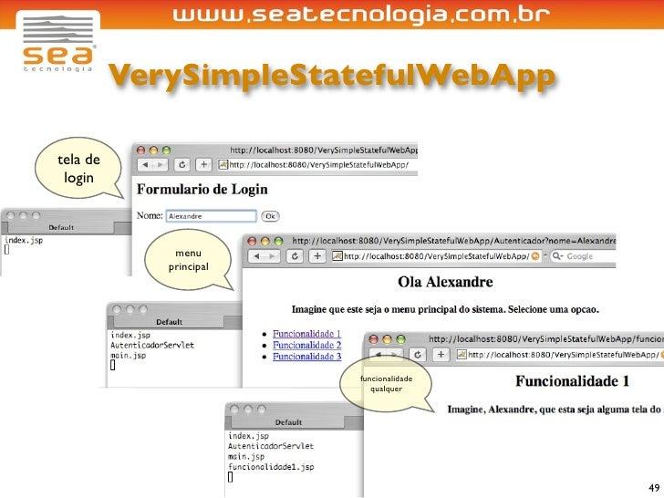 VerySimpleStatefulWebApp  tela de  login                  menu              principal                              funcion...