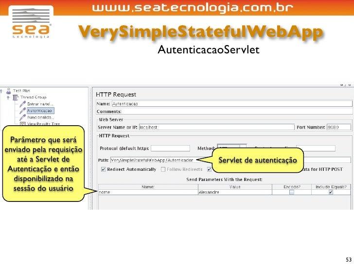 VerySimpleStatefulWebApp                             AutenticacaoServlet       Parâmetro que será enviado pela requisição ...