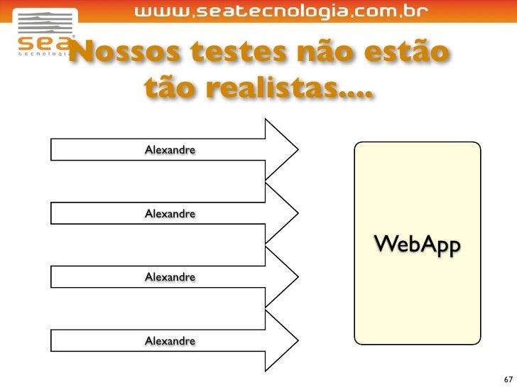 Nossos testes não estão     tão realistas....     Alexandre         Alexandre                    WebApp     Alexandre     ...