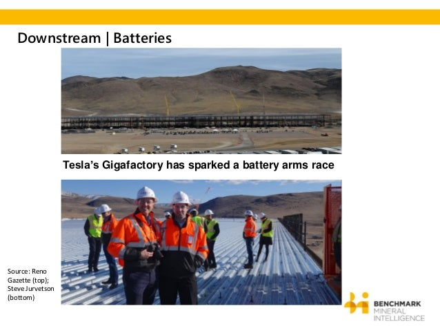 Image result for tesla GRAPHITE GIGAFACTORIES