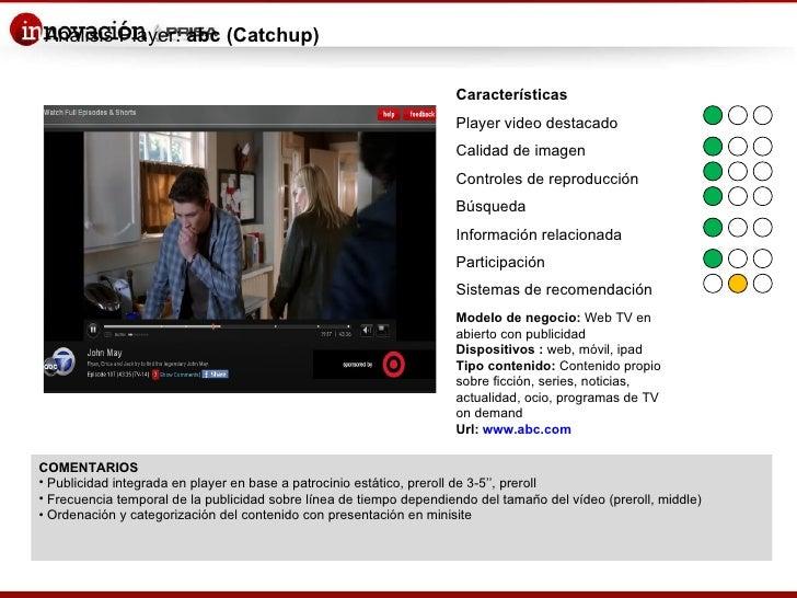 Web TV: Estudio de usabilidad y funcionalidad de video