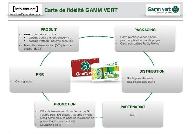 Benchmark Programme De Fidelite Jardin