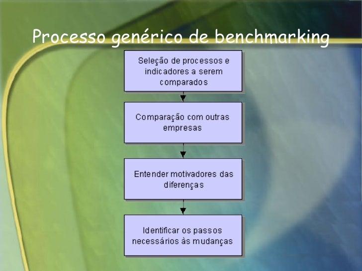Processo genérico de benchmarking