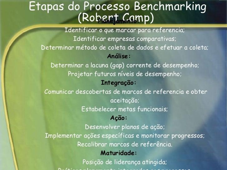 Etapas do Processo Benchmarking (Robert Camp)  <ul><ul><li>Planejamento:  </li></ul></ul><ul><ul><ul><li>Identificar o que...