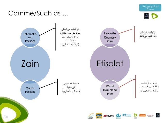 zain marketing strategy Our uniqueness is that we not only deliver a marketing strategy, but also follow it through to implementation  we discovered zein marketing just at the right moment.