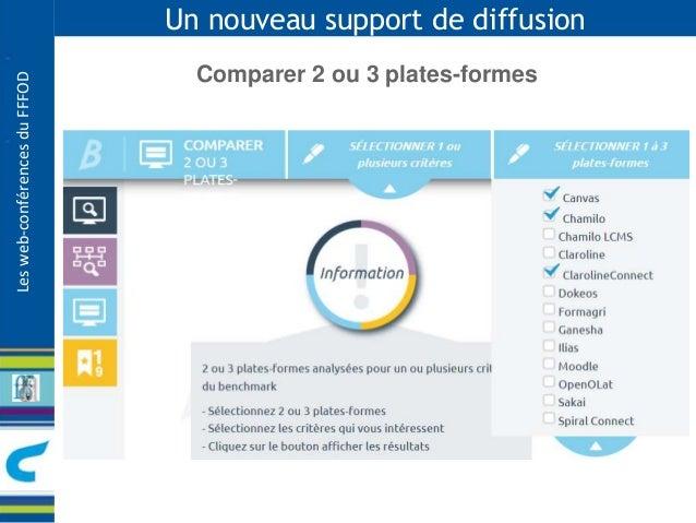 Les web-conférences du FFFOD  Un nouveau support de diffusion  Comparer 2 ou 3 plates-formes