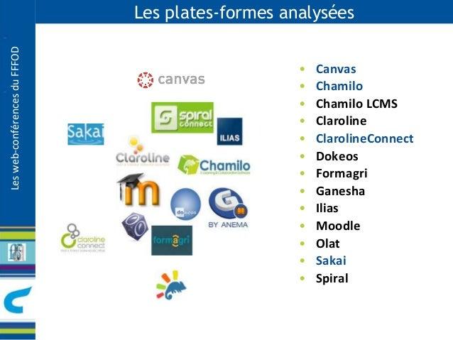 Les web-conférences du FFFOD  Les plates-formes analysées  • Canvas  • Chamilo  • Chamilo LCMS  • Claroline  • ClarolineCo...