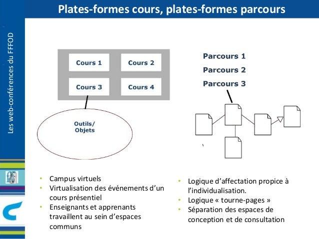 Les web-conférences du FFFOD  Plates-formes cours, plates-formes parcours  • Campus virtuels  • Virtualisation des événeme...