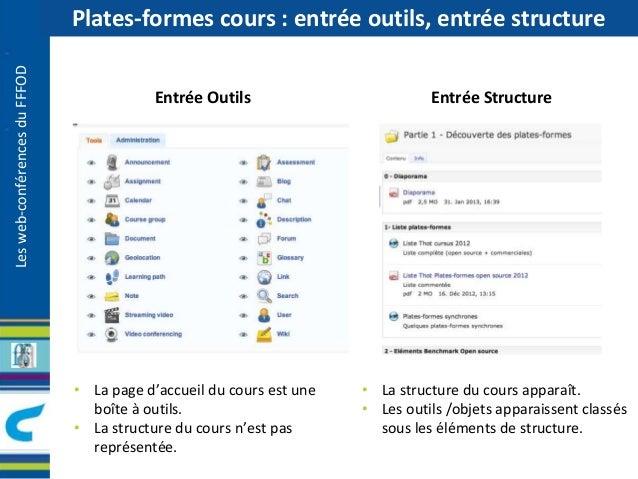 Les web-conférences du FFFOD  Plates-formes cours : entrée outils, entrée structure  Entrée Outils Entrée Structure  • La ...