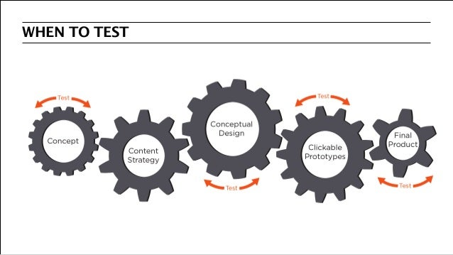 Benchmarking Usability Performance