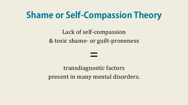 Shame or Self-Compassion Theory Lack of self-compassion & toxic shame- or guilt-proneness = transdiagnostic factors presen...