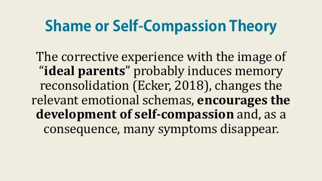 """Shame or Self-Compassion Theory The corrective experience with the image of """"ideal parents"""" probably induces memory recons..."""
