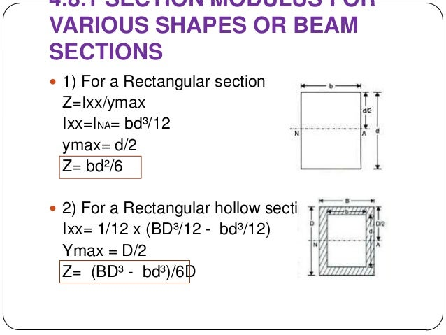 Section modulus pipe bending stresses in beams list of