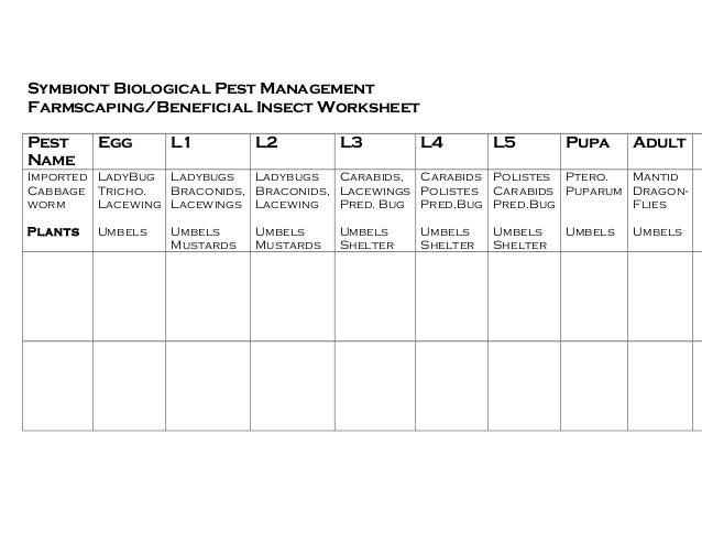 Symbiont Biological Pest Management Farmscaping/Beneficial Insect Worksheet Pest Name  Egg  L1  L2  L3  L4  L5  Pupa  Adul...