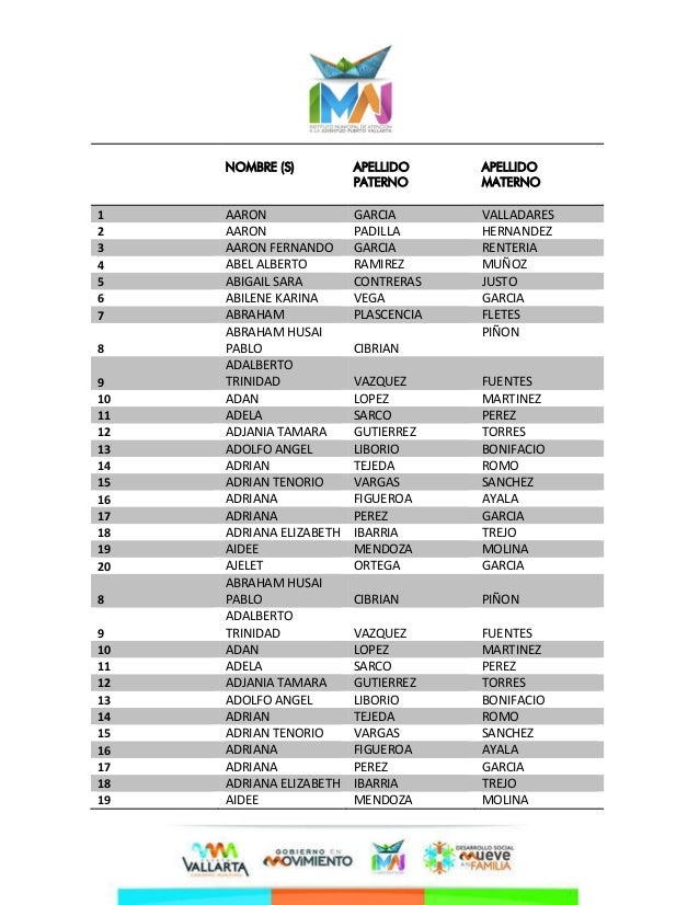 NOMBRE (S) APELLIDO PATERNO APELLIDO MATERNO 1 AARON GARCIA VALLADARES 2 AARON PADILLA HERNANDEZ 3 AARON FERNANDO GARCIA R...