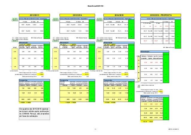 BeneficiosASE1516 smr 2011 smr 2011 smr 2011 494,70 € 494,70 € 494,70 € 2º Ciclo 3S 2º Ciclo 3S 2º Ciclo 3S 2º Ciclo 3S I ...