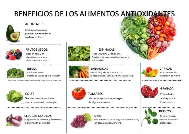 Infograf a alimentos antioxidantes - Que alimentos son antioxidantes naturales ...