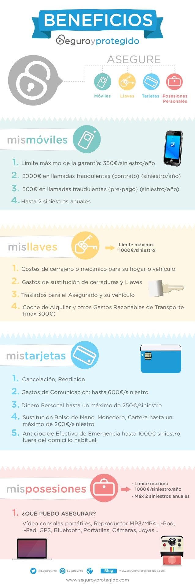 BENEFICIOS mismóviles misllaves mistarjetas misposesiones ASEGURE 1. Límite máximo de la garantía: 350€/siniestro/año 2. 2...
